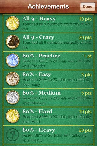 Game Center achievements list